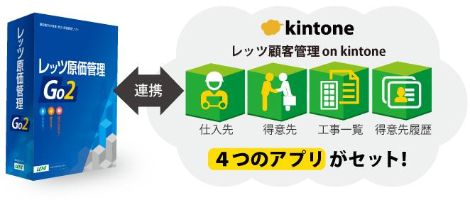 レッツ顧客管理 on kintone